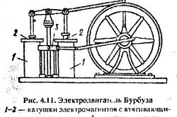 Устройство электродвигателя Бурбуза