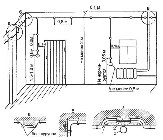 Разметочные расстояния электропроводки на роликах