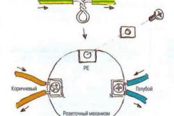 Монтаж розетки с заземлением