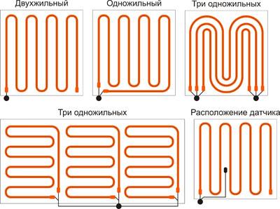 Схемы укладки кабеля
