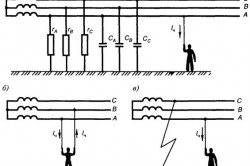 Опасность трехфазных электрических цепей с изолированной нейтралью