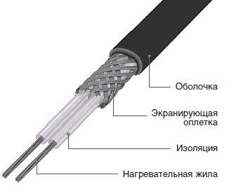 Резистивный кабель для теплого пола