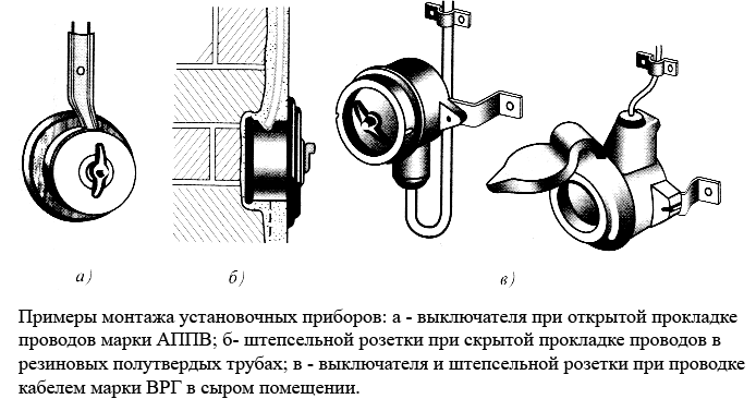 Примеры монтажа установочных приборов