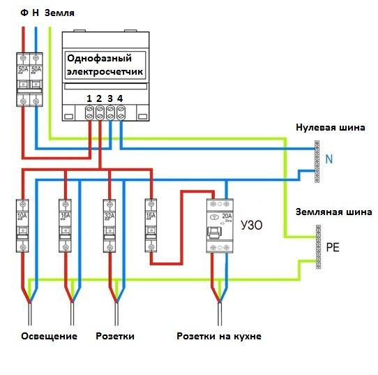 Схема подключения электросчетчика прямого включения