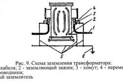 Схема заземления трансформатора