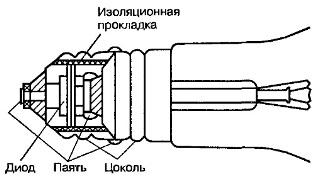 Схема крепления дополнительного цоколя с диодом к основному цоколю лампы