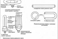 Типичные люминесцентные лампы-трубки