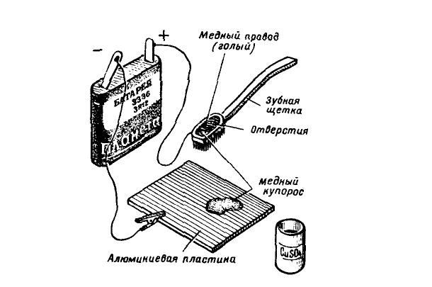 Схема пайки алюминиевой пластины