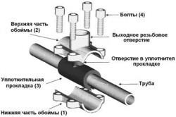 Схема установки врезного хомута