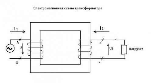 Электромагнитная схема трансформатора
