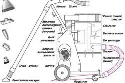 Схема сборки пылесоса