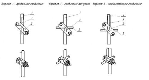 Схема монтажа. Соединение электрода заземляющего вертикального стержневого с круглыми и плоскими медными проводниками