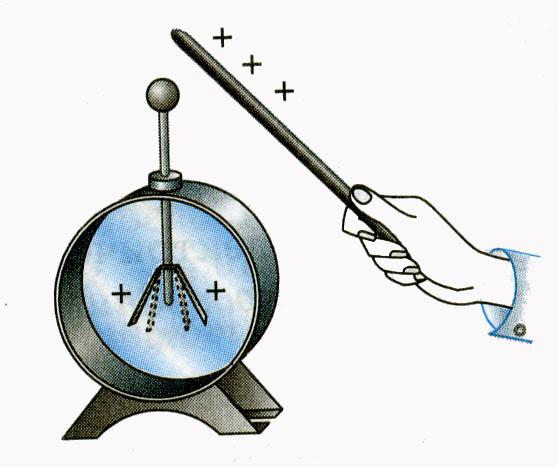 Схема электрического заряда