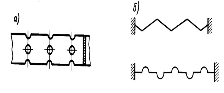 Схемы форм плавких вставок быстродействующих предохранителей