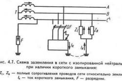 Схема заземления в сети