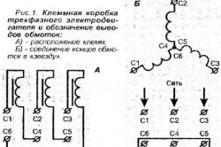 Схема клеммной коробки трехфазного электродвигателя