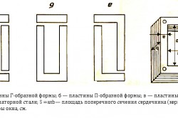 Схема магнитопровода стержневого типа