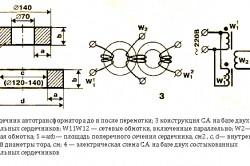 Схема магнитопровода тороидального типа