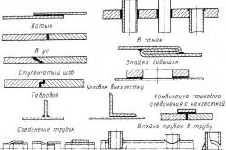 Схема типовых паяных соединений