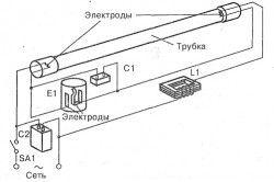 Принципиальная схема включения люминесцентной лампы