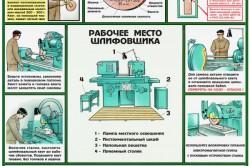 Техника безопасности при работе на заточном и шлифовальном станках