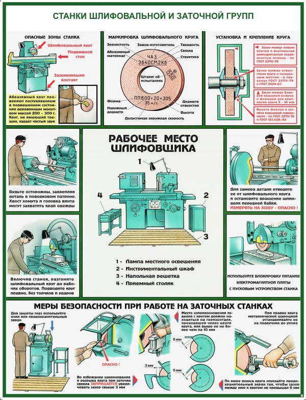 Инструкция по от при работе с ручным электроинструментом
