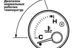 Схема контрольно-измерительного прибора