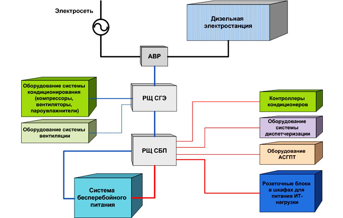 Схема дизельной электростанции