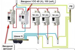 Схема монтажа электрического щита