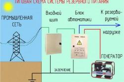 Схема резервного электропитания