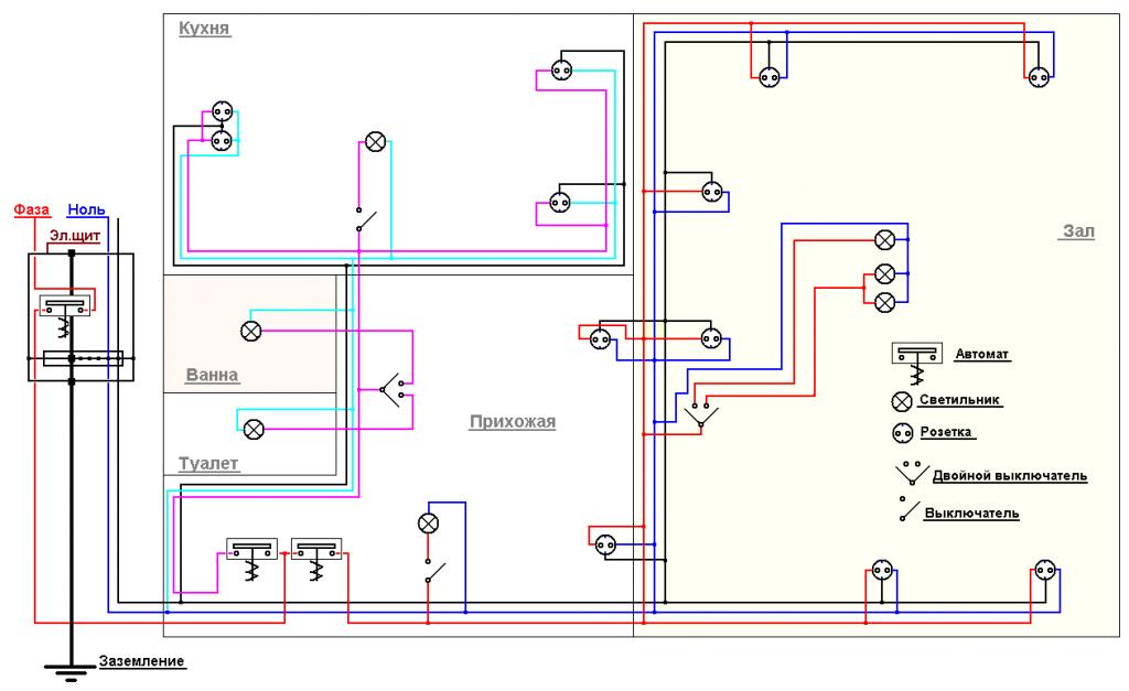 Типовая схема разводки электрики в однокомнатной квартире