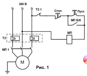 Первый способ защиты трехфазных асинхронных электродвигателей