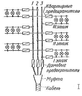 Схема осветительной сети жилого дома при соединении фаз нагрузки треугольником
