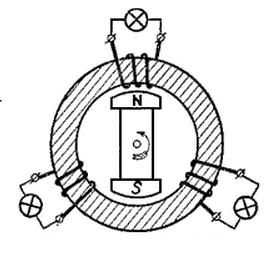 Схема несвязанной трехфазной цепи