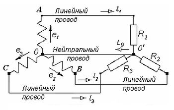 Четырехпроводная трехфазная цепь
