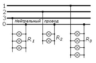 Схема включения однофазных токоприемников в четырехпроводную сеть