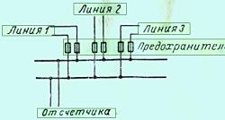 Схема группового щитка