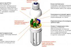 Устройство энергосберегающей лампочки