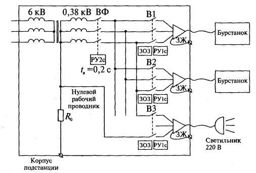 Схема размещения двухступенчатой защиты от утечек тока при питании бурстанков и осветительной установки от передвижной подстанции