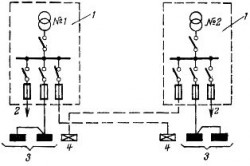 Схема питания осветительной установки от двух одиотрансформаторных подстанций