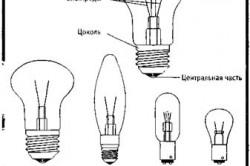 Примеры ламп накаливания