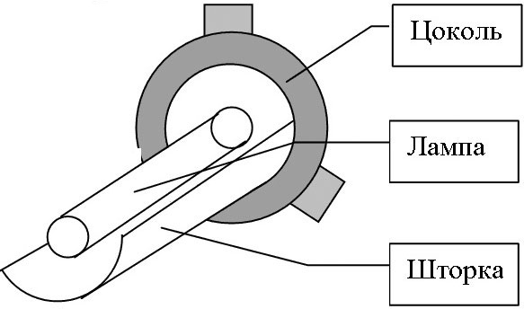 Схема ксеноновой лампы