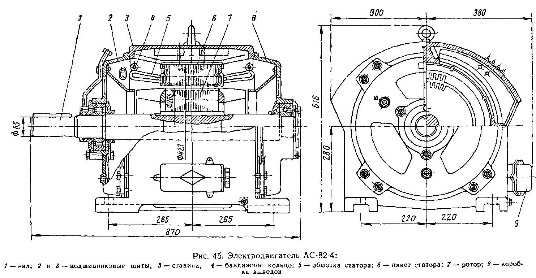 Асинхронный электродвигатель АС-82-4
