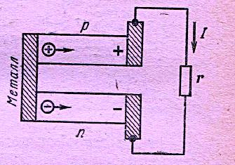 Рисунок 2. Полупроводниковый термоэлемент