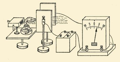 Ионизация газа