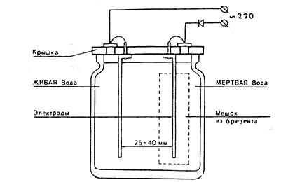 Схема прибора для получения живой и мёртвой воды