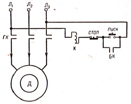 Электрическая схема включения контактора с управлением при помощи двух штифтовой кнопки.