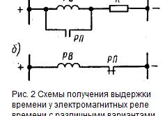 Схема получения выдержки времени у электромагнитных реле времени с различными вариантами  включения  втягивающей катушки