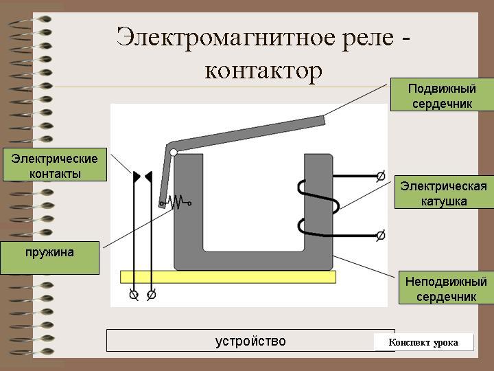 Устройство электромагнитного реле