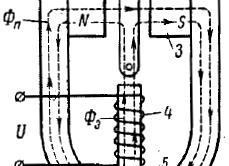 Рисунок 3. Схема поляризованного реле